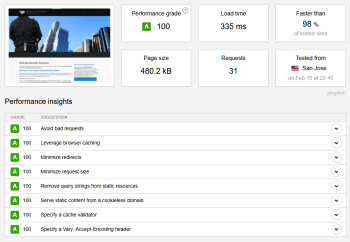 Screenshot of a website audit after technical SEO services.